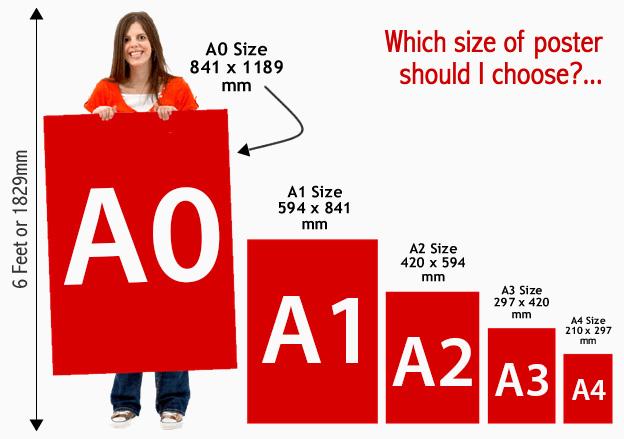 ابعاد و سایزهای استاندارد پوستر